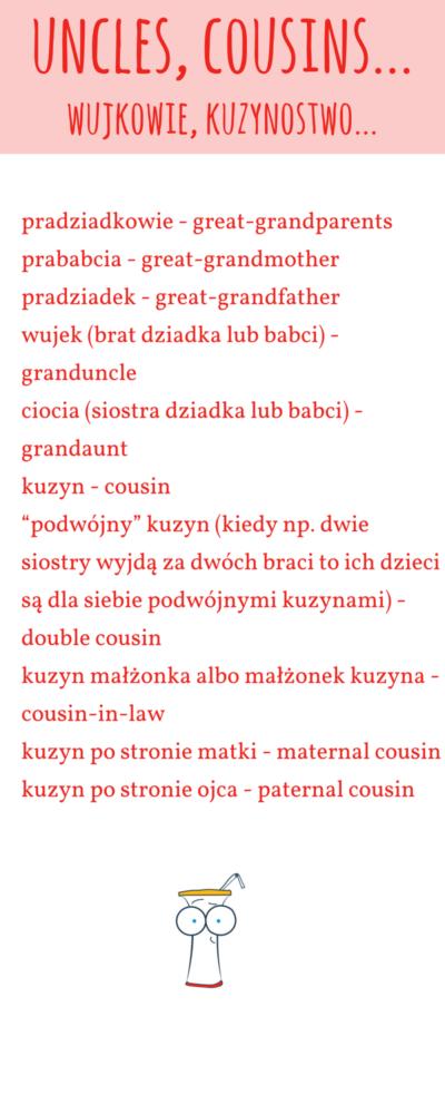 członkowie rodziny po angielsku